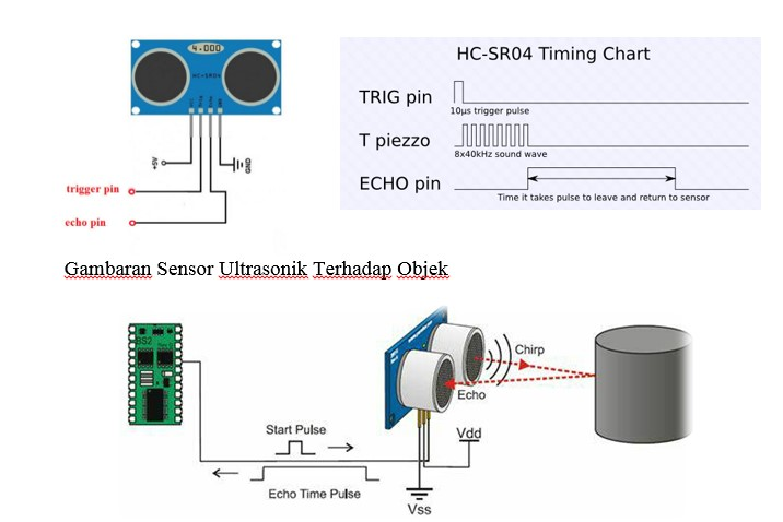 Belajar Mikrokontroler 2016 Pengontrol Kecepatan Dan Arah