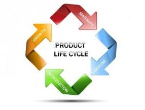 Pengertian Siklus Produk Dalam Ilmu Marketing