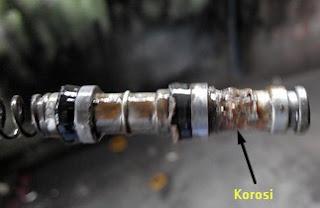 Kit Silinder Master  Korosi