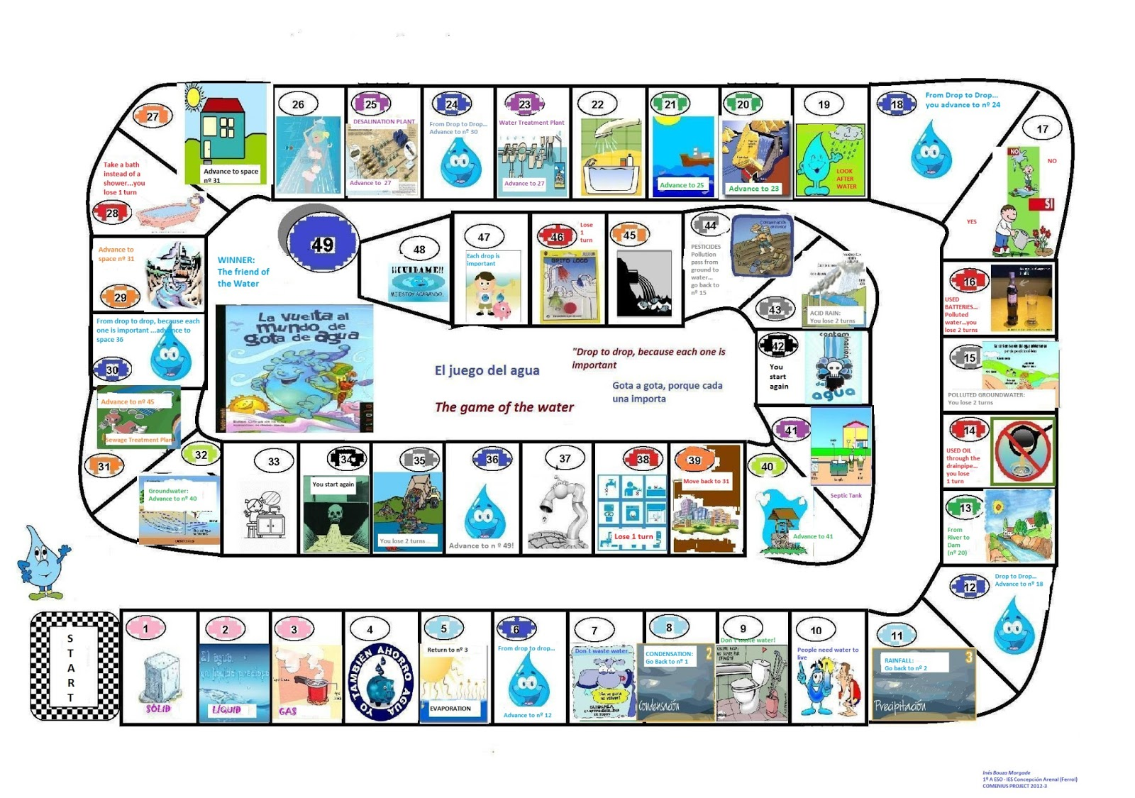 Water Spring Of Life One Table Game Ready The Game Of Water