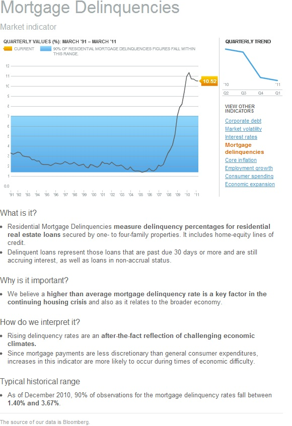 Super Jumbo Mortgage Rates Wells Fargo