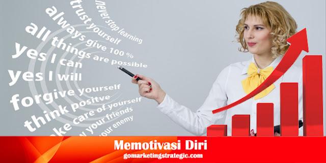Tips Efektif untuk Membangun Memotivasi Diri