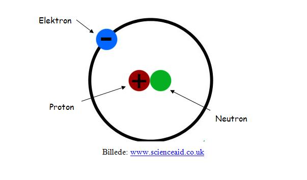 periodiske system billeder