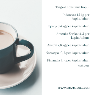 konsumsi kopi dunia