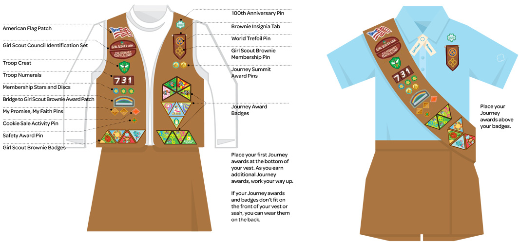 Girl Scout Troop #2447: Badge/Patch Placement....!