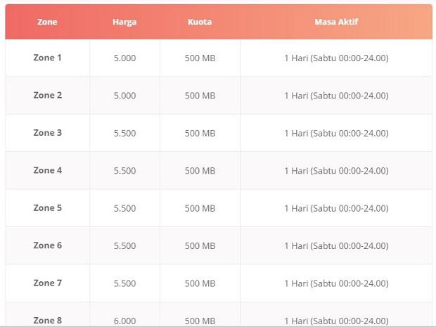 Paket Internet Telkomsel Wiken LOOP Sabtu