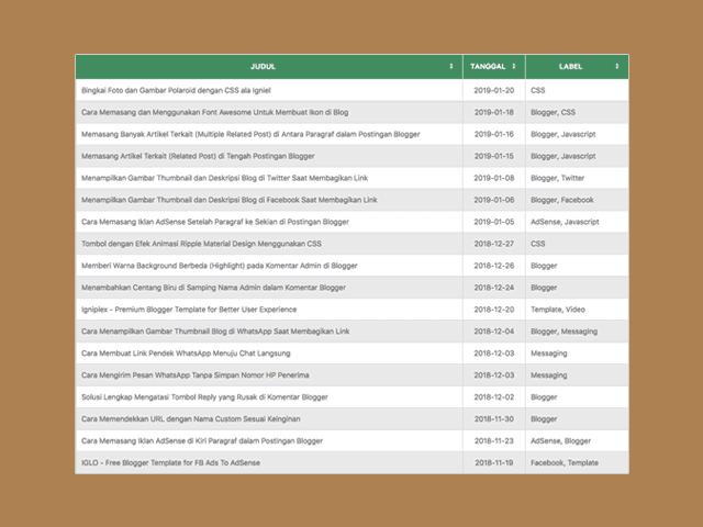 Sitemap (Daftar Isi) Blogger di Halaman Statis dengan Judul, Label, dan Tanggal