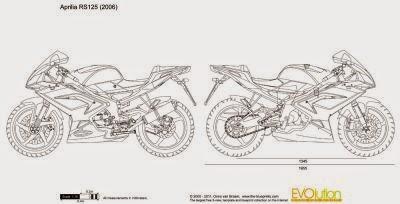 APRILIA RS 125 : Aprilia RS 125 art work