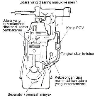 Bsa C15 Engine Diagram BSA B44 Engine Wiring Diagram ~ Odicis