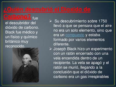 Historia Dióxido de Carbono