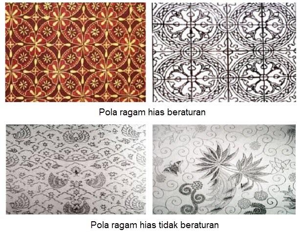 Pola ragam hias adalah hasil susunan dari aturan tertentu dalam bentuk dan komposisi tert Jenis-jenis Pola Ragam Hias