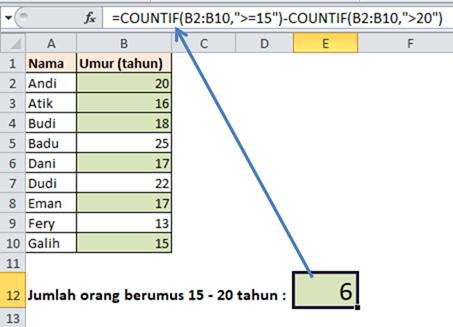 Contoh Rumus Excel COUNTIF