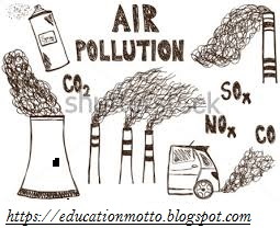 Air Pollution Definition, Kinds of Air Pollution, Water Pollution, Air pollution, Air Pollution Causes, Air Pollution Effects, Air pollution Solution, Air Pollution And Health,