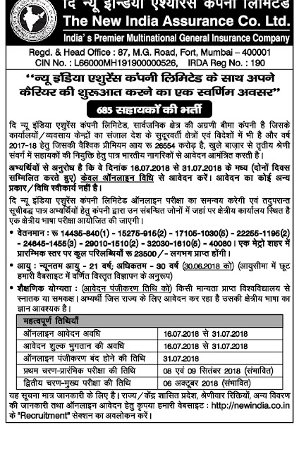 ✉ NIACL Assistant Recruitment 2018 New India Assurance 685 Jobs ✉