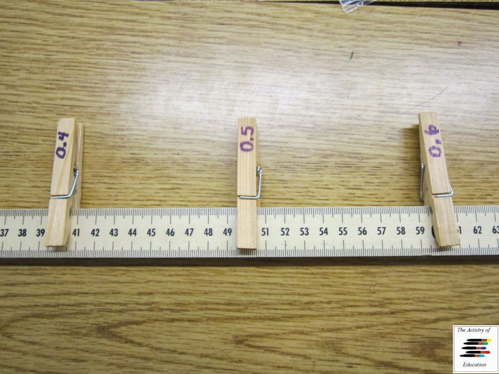 Artistry Of Education Fractions And Decimals Number Line