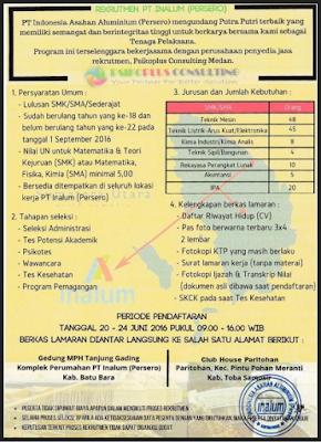 Lowongan Kerja BUMN Terbaru PT Inalum (Persero) Untuk Tingkat SMA / SMK