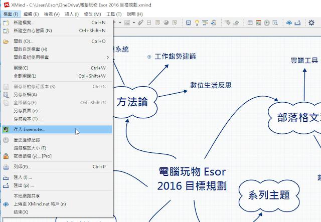 XMind + Evernote 心智圖筆記術的桌面同步工作流程 xmind%2Bevernote-03