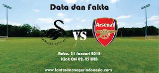 Data dan Fakta Fantasy Premier League Swansea City vs Arsenal Fantasy Manager Indonesia