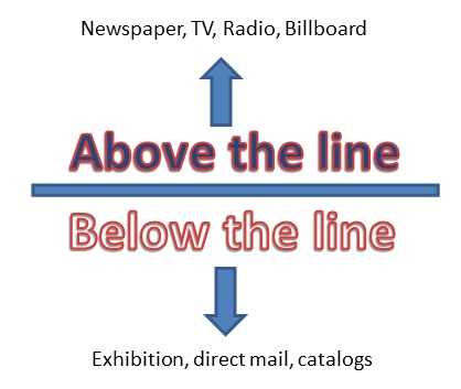 of above the line advertising and below the line advertising