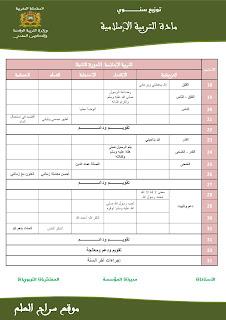 التوزيع السنوي لمادة التربية الإسلامية  للمستوى الأول وفق المنهاج المنقح