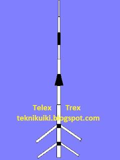 254+ Cara Mudah Belajar Elektro Tips Servis TV LED TV ...