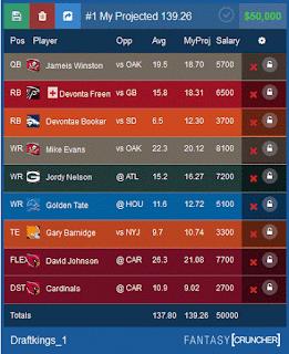 NFL DFS DraftKings Week 8