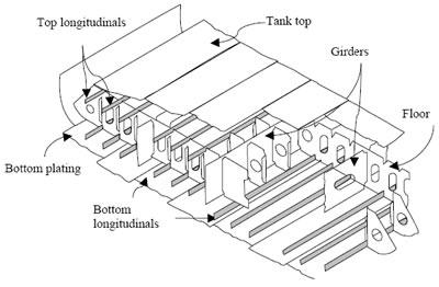 wongship: konstruksi kapal