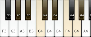 The Major Scale on Key G# or A flat
