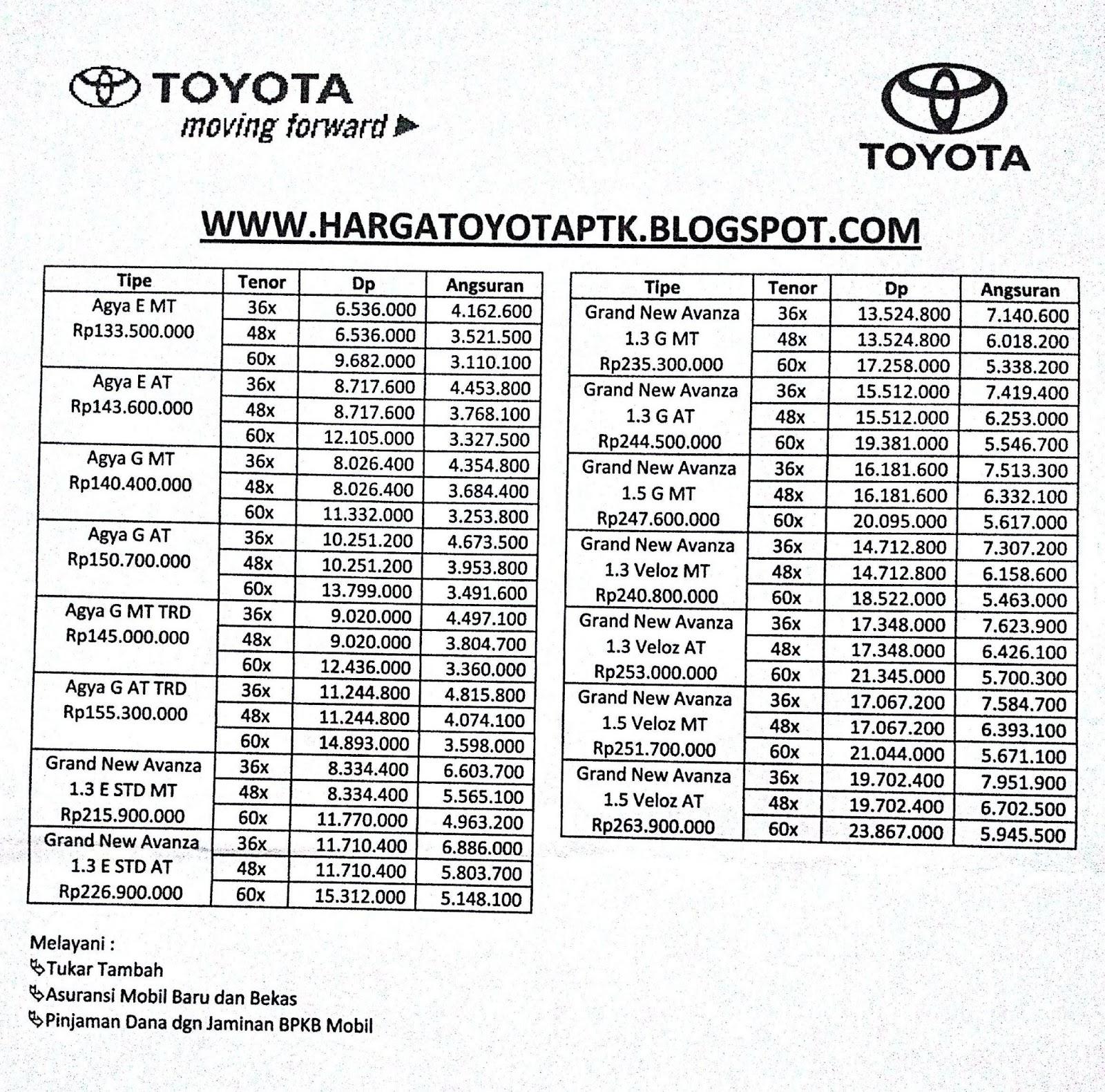 Grand New Avanza E Mt Velg Veloz 1.3 Daftar Harga Dan Paket Kredit Toyota Pontianak Ter Updated