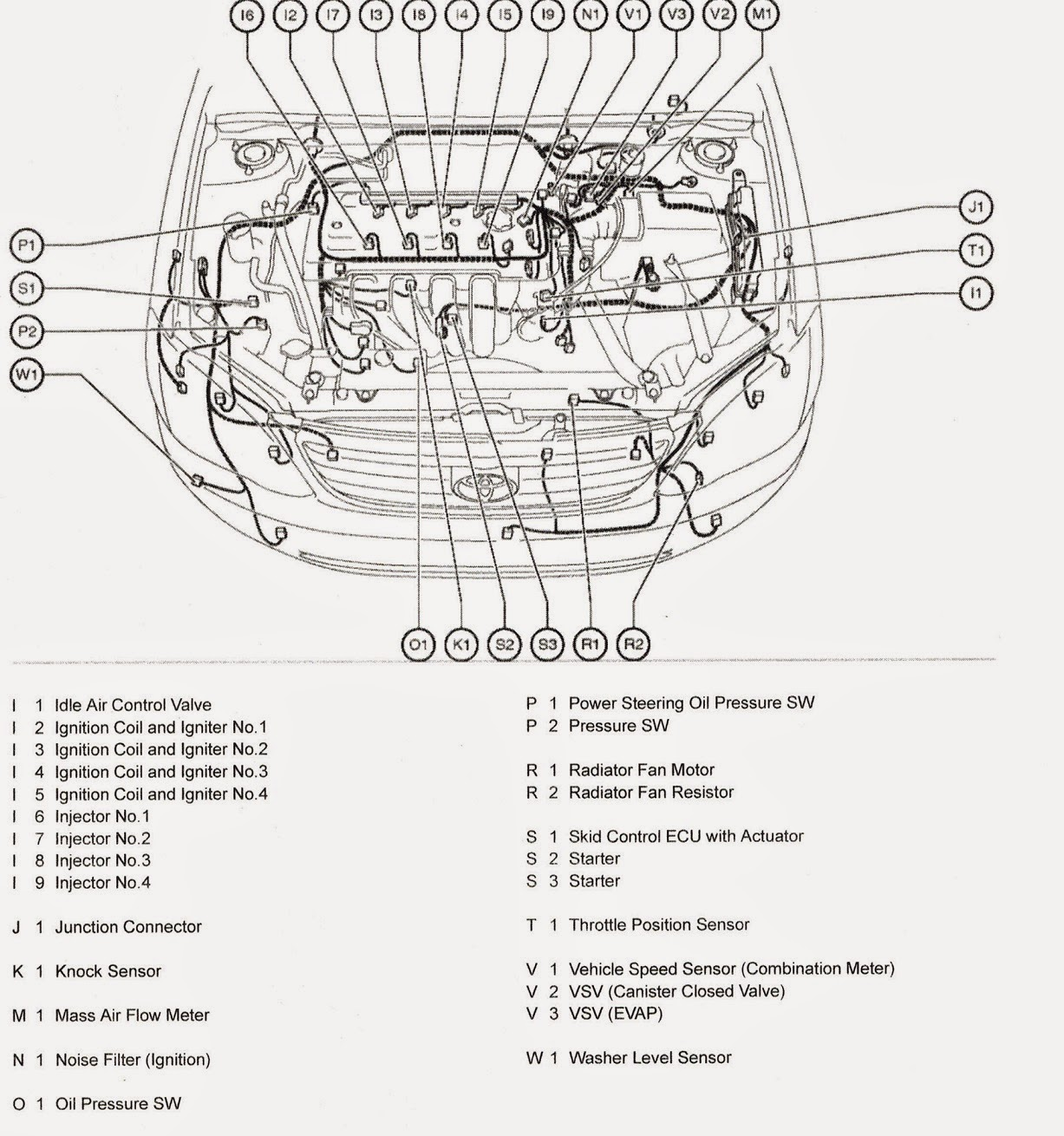 Toyota    Camry Wiring    Diagram     Wiring    Diagram    Fuse Box
