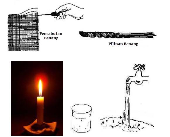 Uji Pembakaran