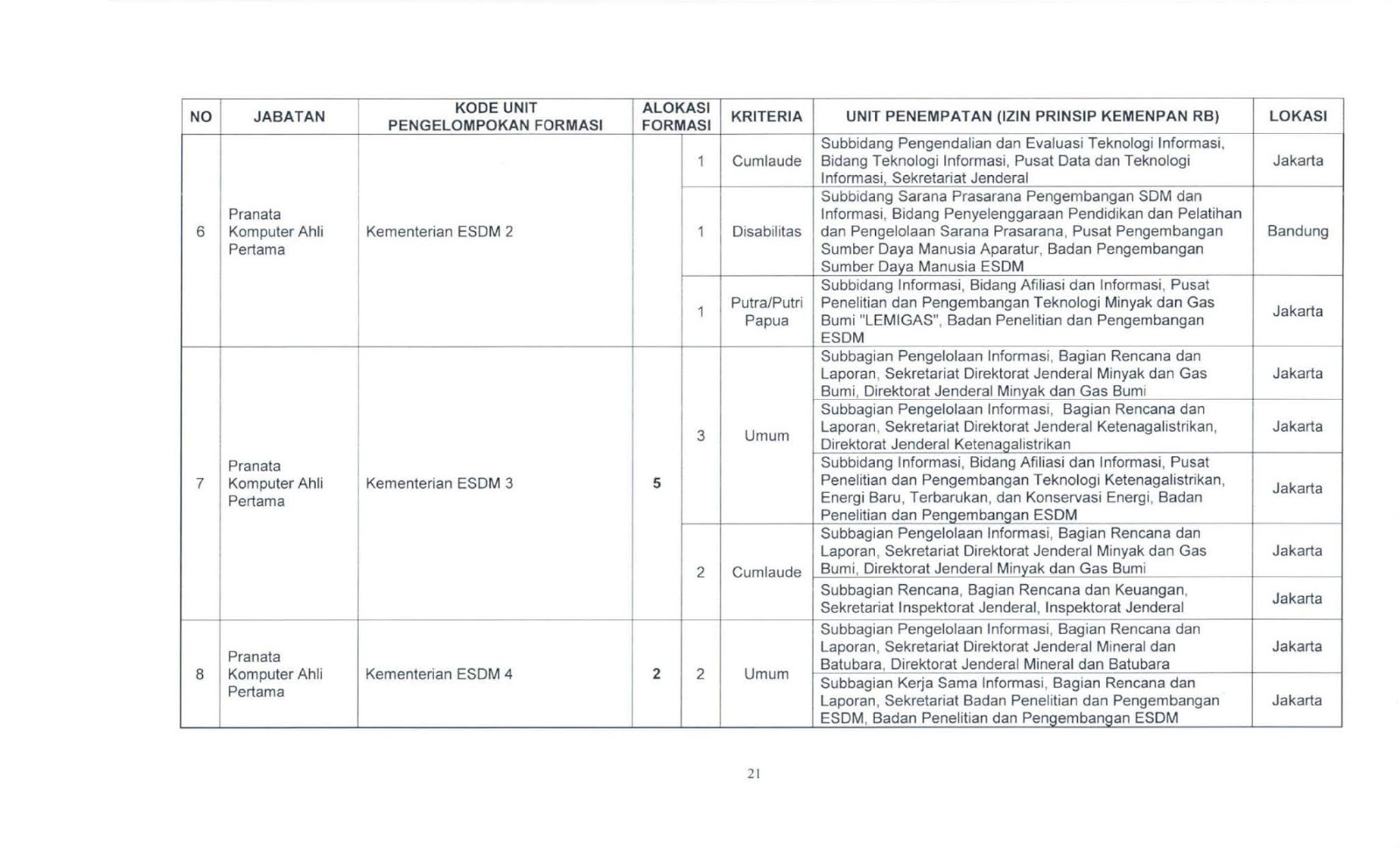 Indonesia Search Date 2018 09 19 Cuci Gudang Earphone Digi All Type Tata Cara Pendaftaran