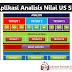Aplikasi Analisis Nilai US SD Kurikulum 2013 Microsoft Excel
