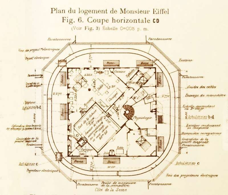 Apartemen Rahasia di Menara Eiffel