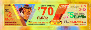 "keralalottery.info, ""kerala lottery result 21 10 2018 pournami RN 362"" 21st October 2018 Result, kerala lottery, kl result, yesterday lottery results, lotteries results, keralalotteries, kerala lottery, keralalotteryresult, kerala lottery result, kerala lottery result live, kerala lottery today, kerala lottery result today, kerala lottery results today, today kerala lottery result, 21 10 2018, 21.10.2018, kerala lottery result 21-10-2018, pournami lottery results, kerala lottery result today pournami, pournami lottery result, kerala lottery result pournami today, kerala lottery pournami today result, pournami kerala lottery result, pournami lottery RN 362 results 21-10-2018, pournami lottery RN 362, live pournami lottery RN-362, pournami lottery, 21/10/2018 kerala lottery today result pournami, pournami lottery RN-362 21/10/2018, today pournami lottery result, pournami lottery today result, pournami lottery results today, today kerala lottery result pournami, kerala lottery results today pournami, pournami lottery today, today lottery result pournami, pournami lottery result today, kerala lottery result live, kerala lottery bumper result, kerala lottery result yesterday, kerala lottery result today, kerala online lottery results, kerala lottery draw, kerala lottery results, kerala state lottery today, kerala lottare, kerala lottery result, lottery today, kerala lottery today draw result"