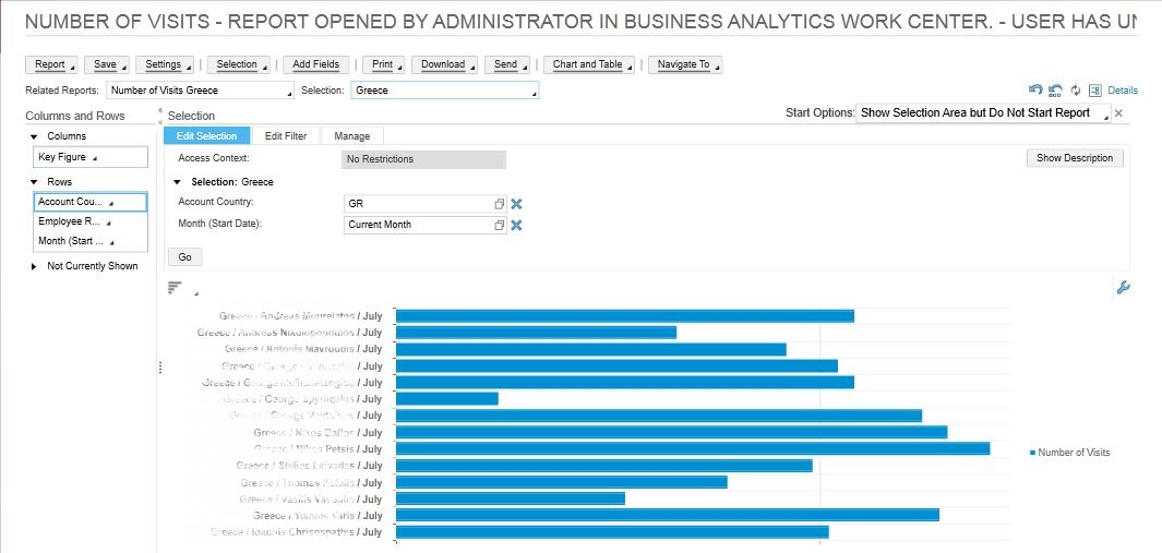 How to use KPI's in SAP Cloud for Customer - Acorel