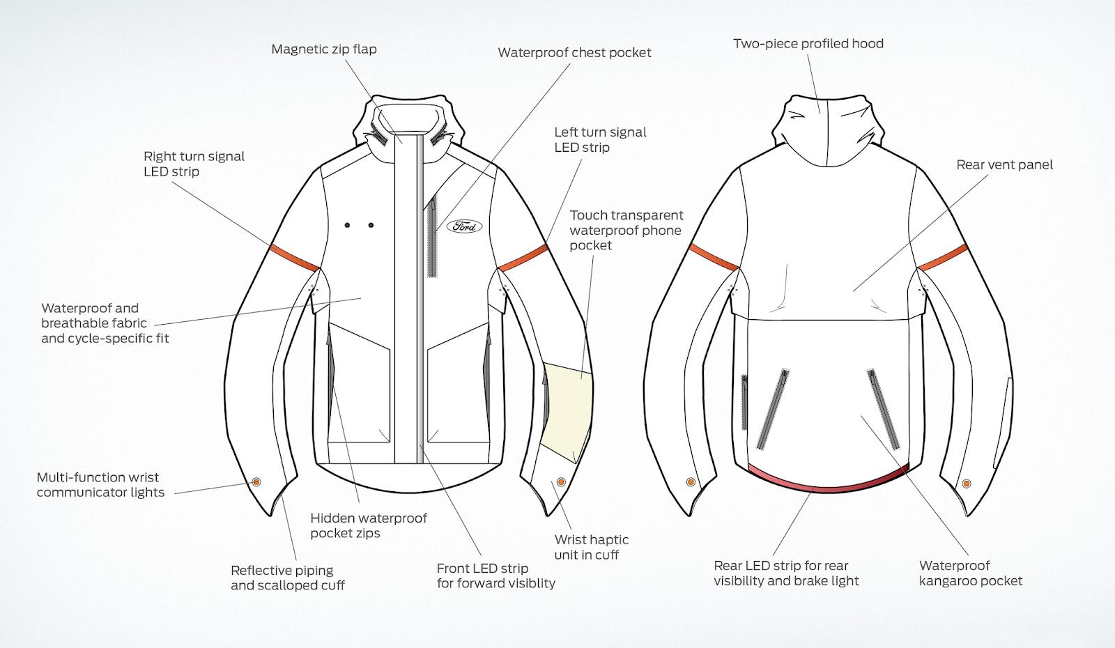Ford придумал умную куртку для велосипедистов