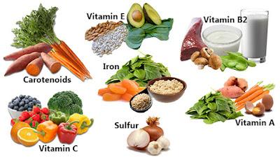 Konsumsi 7 Makanan Ini Untuk Mencegah Keriput Dini