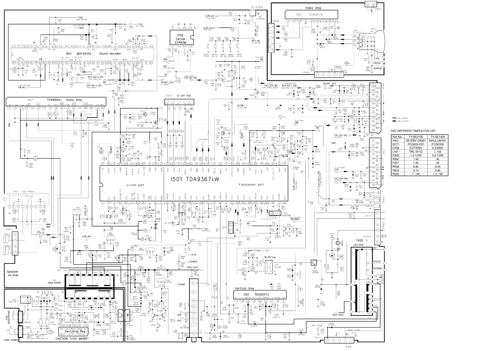 Aiwa Tv Circuit Diagram Wiring Diagrams For Dummies Electronic Blogspot Se2130 Se1430 Schematic Used Ics Rh Electronicshelponline Com Rf Transmitter