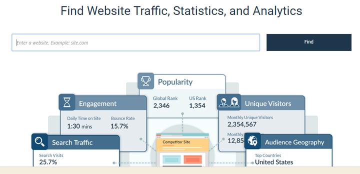 Cara Nak Tahu Populariti Blog Menerusi Alexa