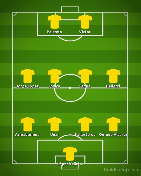 Villarreal%2BAlav%25C3%25A9s%2B2002 - Pepe Rey y Benito Floro, los entrenadores que dimitieron