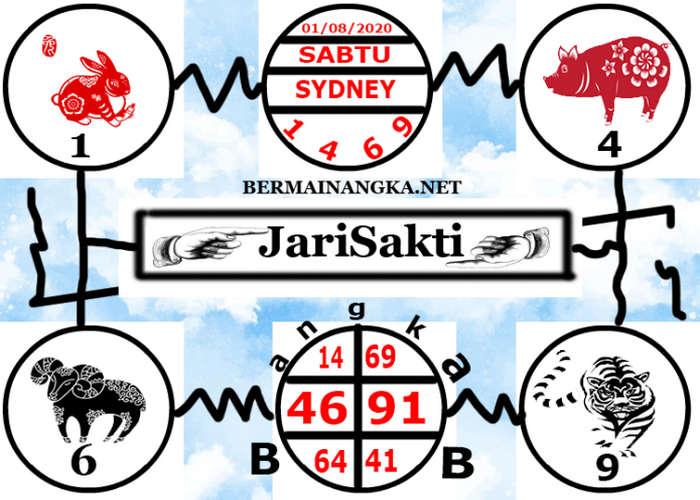 Kode syair Sydney Sabtu 1 Agustus 2020 249