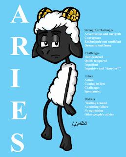 Ramalan Cinta Aries Februari 2016