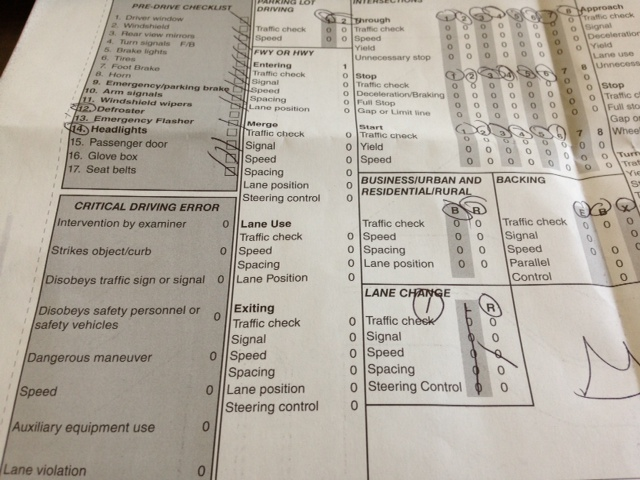Road Test Examiner Sheet Related Keywords & Suggestions - Road Test