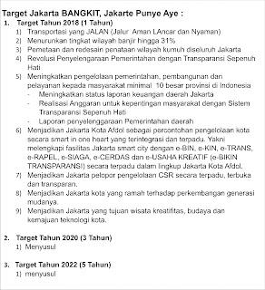 Jihad dengan Jempol Target Jakarta Bangkit Jakarte Punye Aye