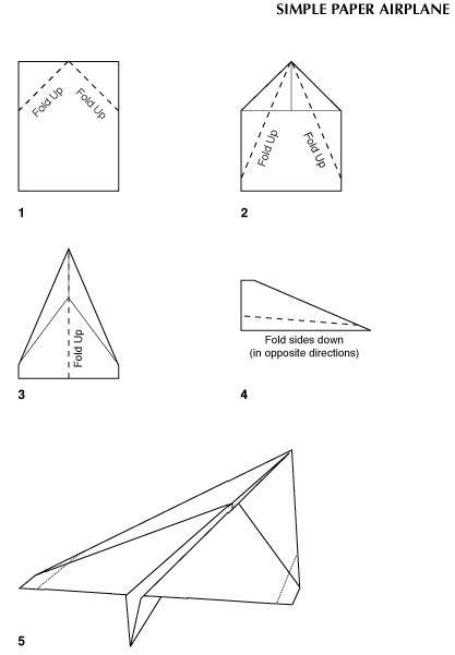 Cara Membuat Pesawat Kertas Yang Bisa Terbang Super Jauh: WAJAH MALAM: Berbagai Cara Membuat Pesawat Kertas