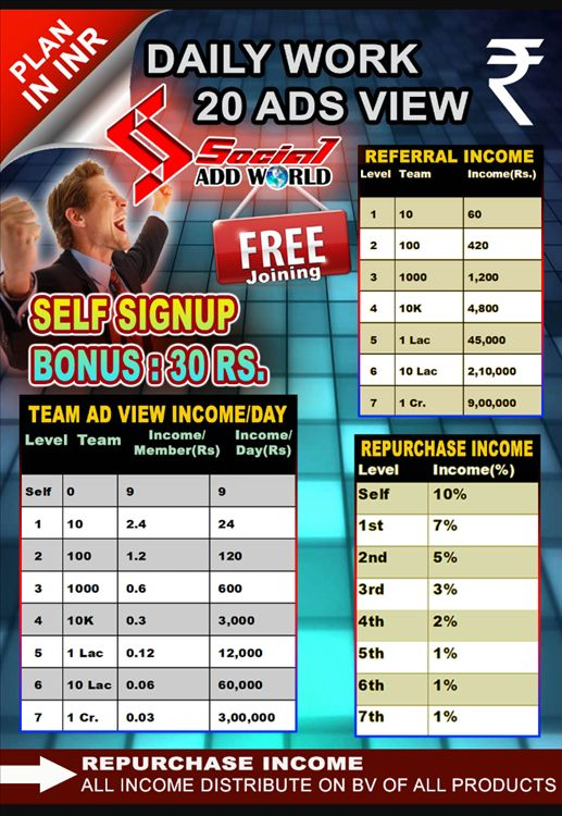 Online earnings 100%garantee Free SIGNUP AND GET $ 0 5