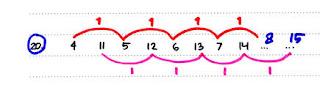 matematika-deret-angka
