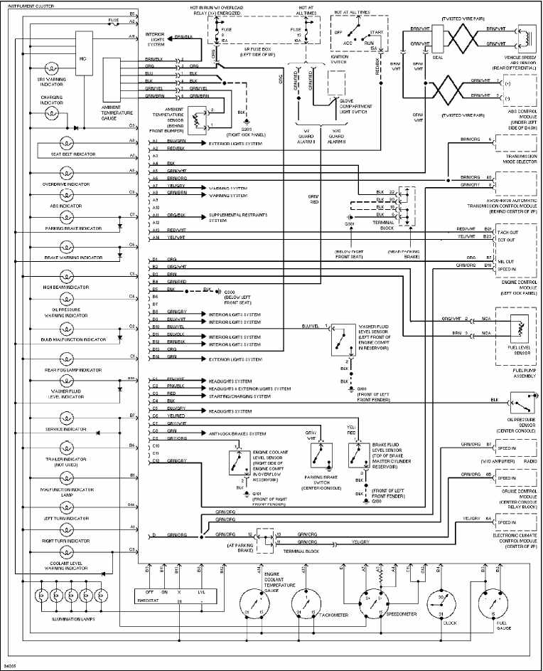Volvo 960 1997 Instrument Cluster Wiring Diagram All