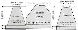Yarasa Kollu Kazak Modeli